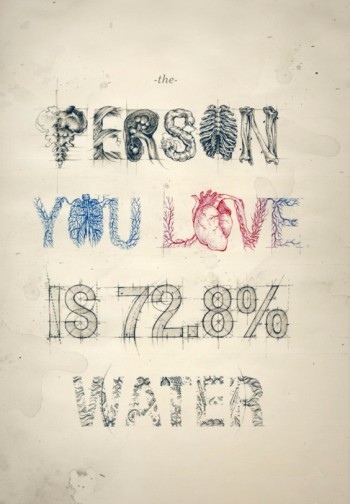 Dzienne zapotrzebowanie organizmu w wodę