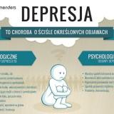 dieta_a_depresja