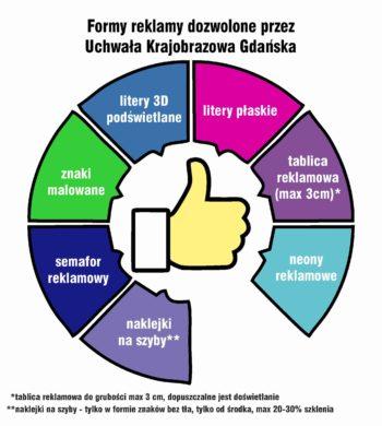 reklamy Gdańsk, baner reklamowy, montador