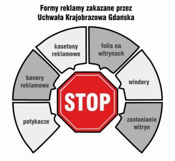reklamy Gdańsk, montador, reklama Gdańsk